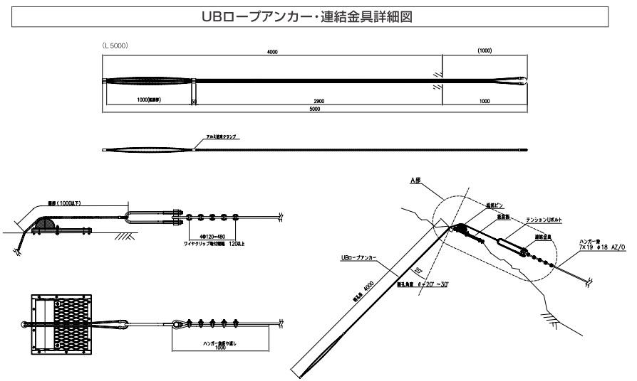 岩塊固定工 連結金具詳細図