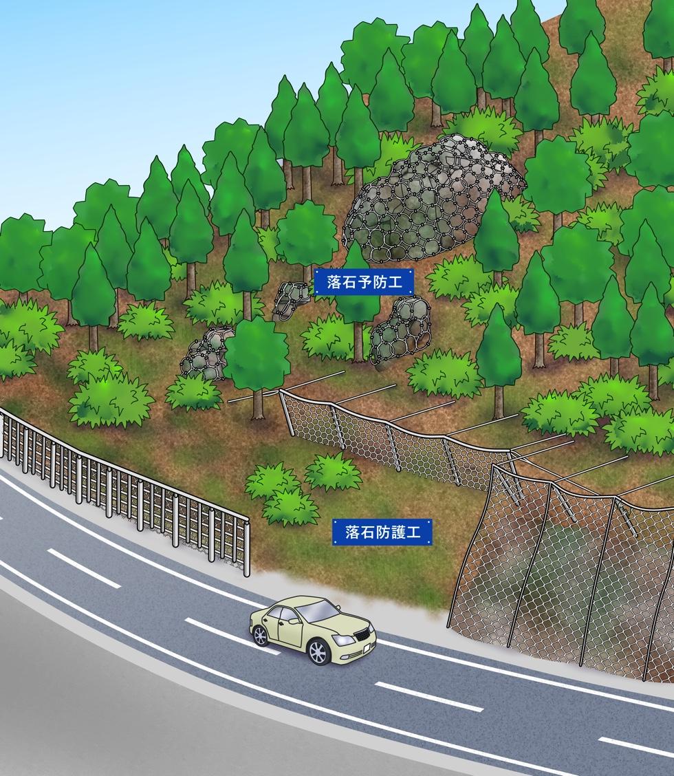 落石予防工・落石防護工のイメージ図