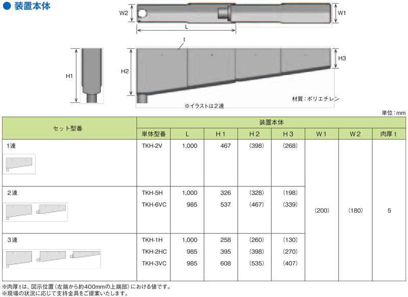 トータク簡易排水装置 構造模式図