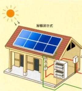 ソフィールの太陽光発電・蓄電システム模式図