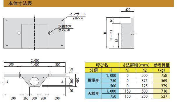 フーチングレスパネル工法 本体寸法表