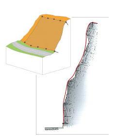 マクロネット工 落石防護工構造模式図