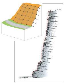 マクロネット工 落石予防工構造模式図