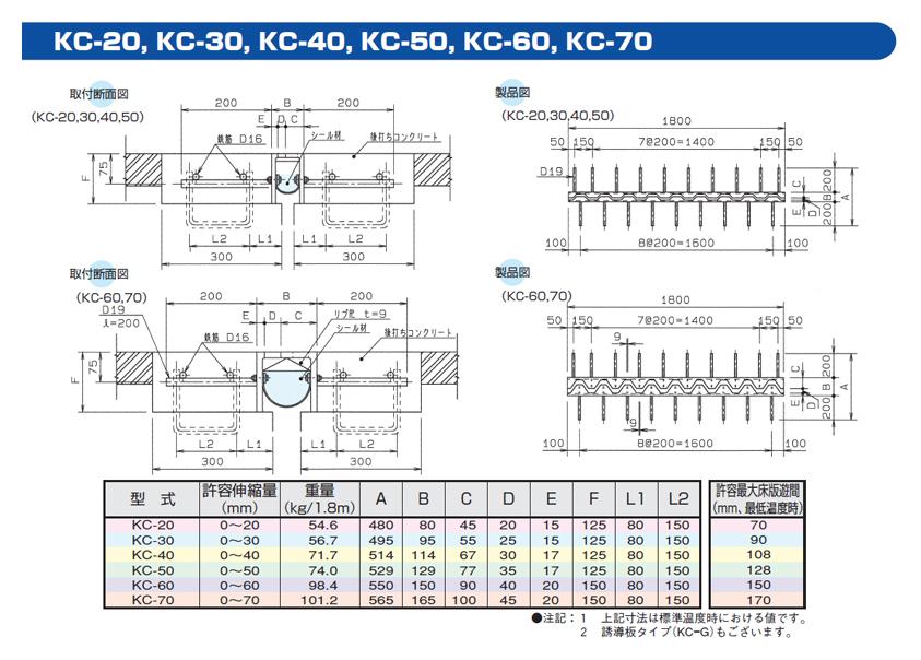 メタルジョイント KC取付断面図