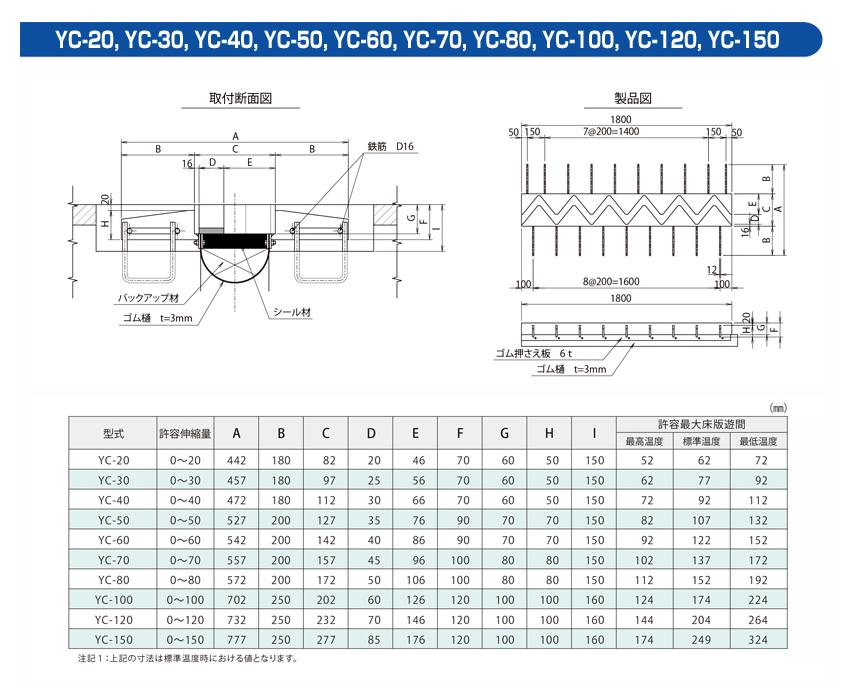 メタルジョイント YC取付断面図