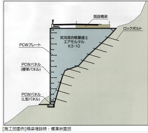 PCW工法 構造断面図