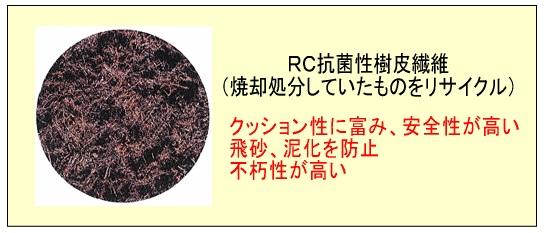 RC抗菌性樹皮繊維写真