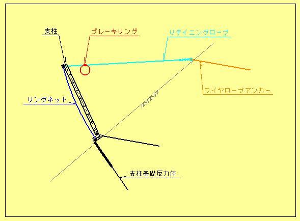 リングネット工法構造模式図